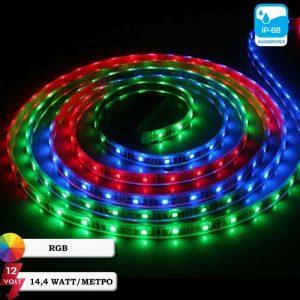 Ταινία LED 5 Μέτρα RGB 14,4W/μ. αδιάβροχη